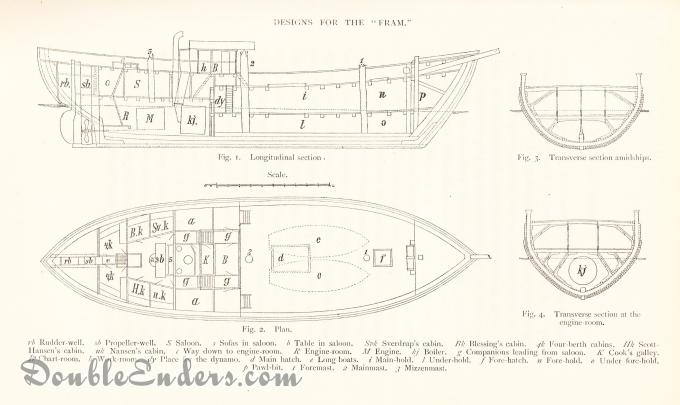 yacht line drawings